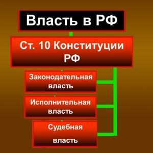 Органы власти Аксубаево