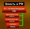 Органы власти в Аксубаево